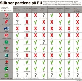 Nei til EU-grafikk